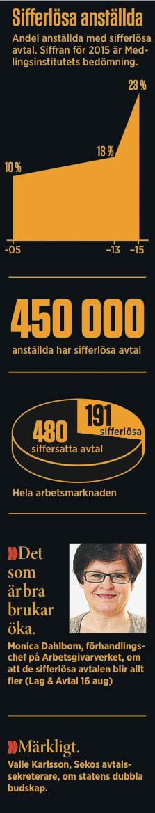 sifferlosa3613