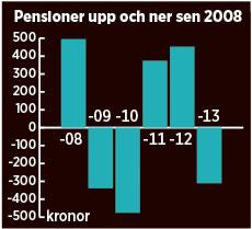 pensionuppner2
