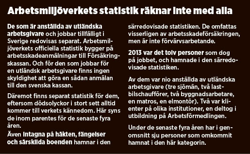 verkets-statistik