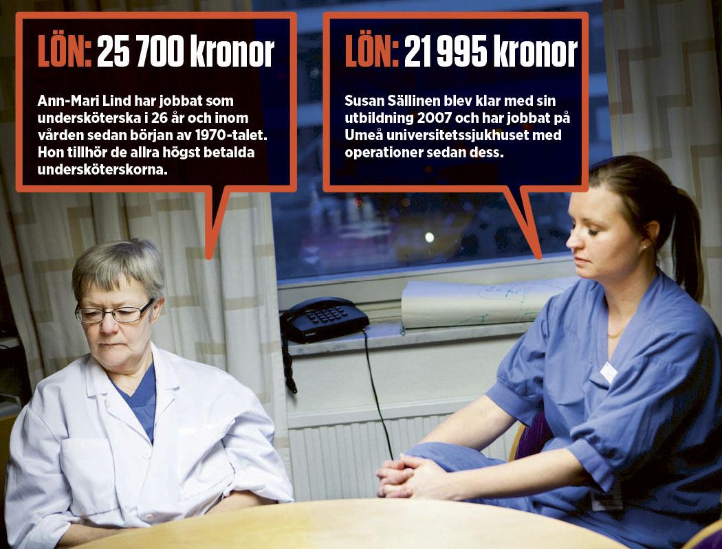 Att skillnaden mot Volvoarbetarnas löner var så stor är svårt att ta till sig.Foto: David Dahlberg