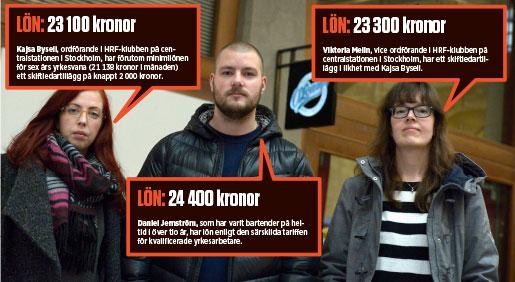 Orättvist lite betalt, tycker Kajsa Bysell, Daniel Jernström och Victoria Melin.Foto: Janerik Henriksson