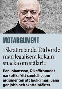marijuanaperjohansson