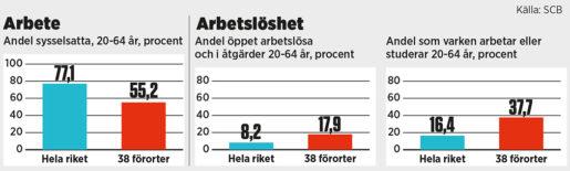 Statistik6