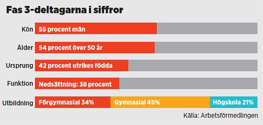 Grafik: Eva Vaihinen