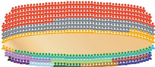 Så här skulle det se ut om varje förbund fick representeras i förhållande till sin storlek. Av 583 platser skulle 207 gå till Kommunal och en till Musikerförbundet. Klicka på bilden för att se den större. Grafik: Annika Olsson