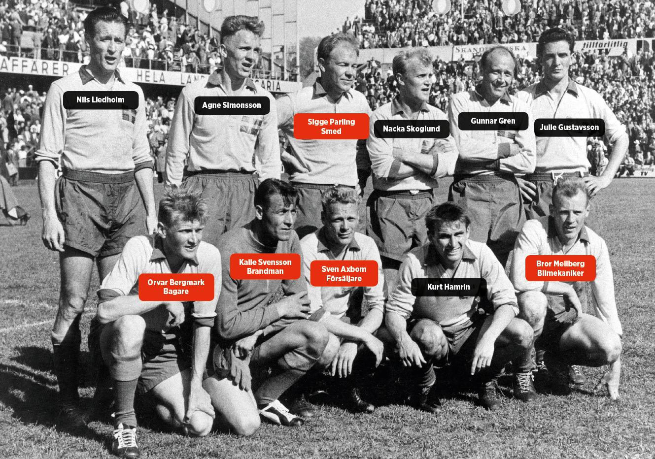 När fotbollsspelarna var proffs – på annat – Arbetet 93fe9db542b57